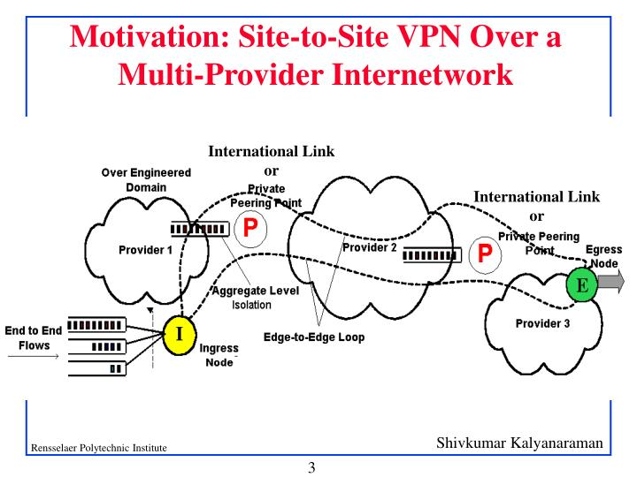 Motivation site to site vpn over a multi provider internetwork