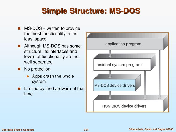Simple Structure: MS-DOS