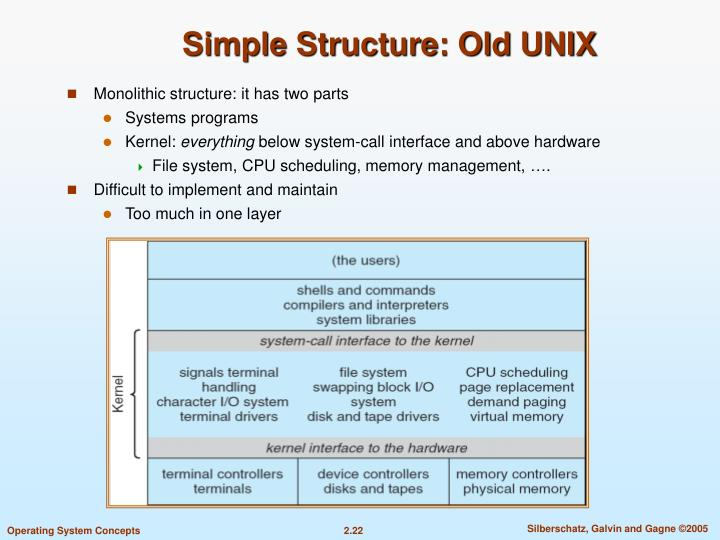 Simple Structure: Old UNIX