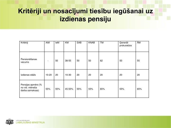 Kritēriji un nosacījumi tiesību iegūšanai uz izdienas pensiju