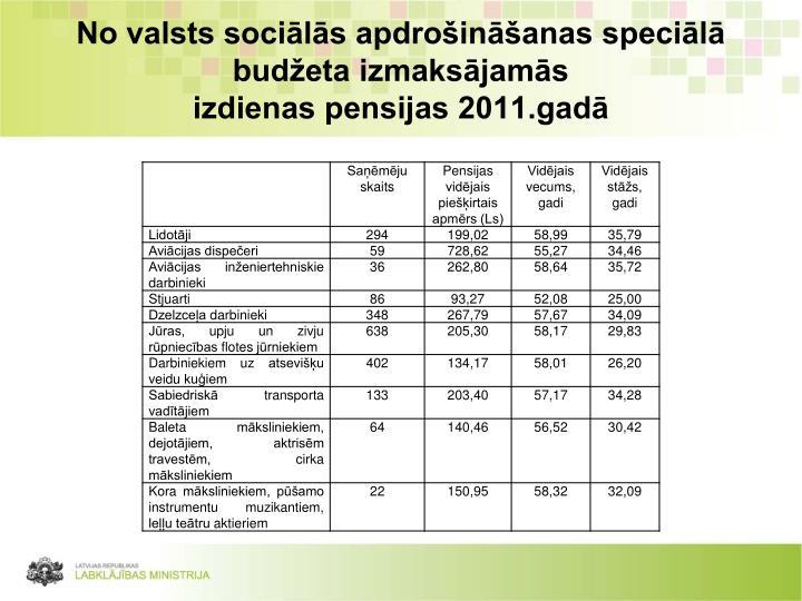 No valsts sociālās apdrošināšanas speciālā budžeta izmaksājamās