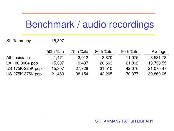 Benchmark / audio recordings