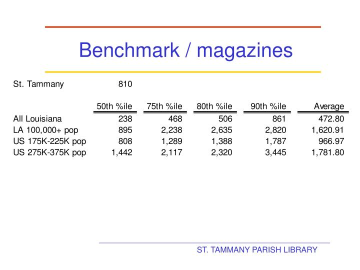 Benchmark / magazines