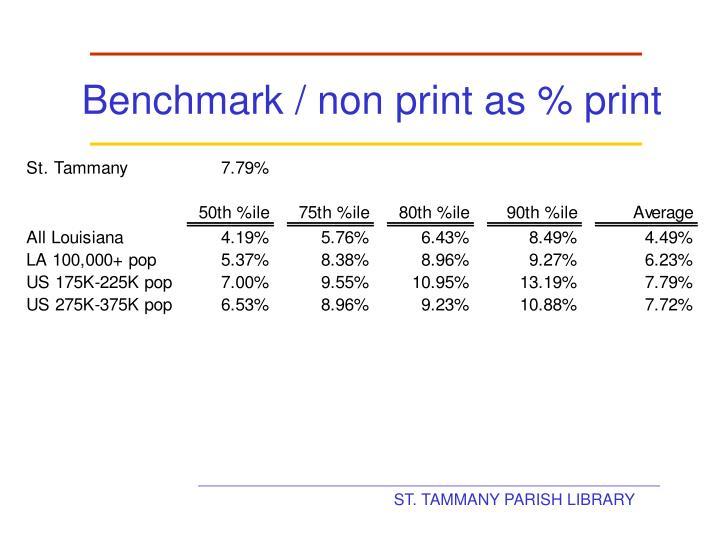 Benchmark / non print as % print