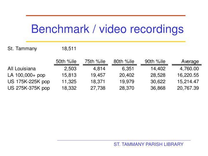 Benchmark / video recordings