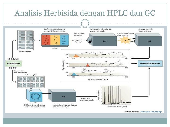 Analisis Herbisida dengan HPLC dan GC