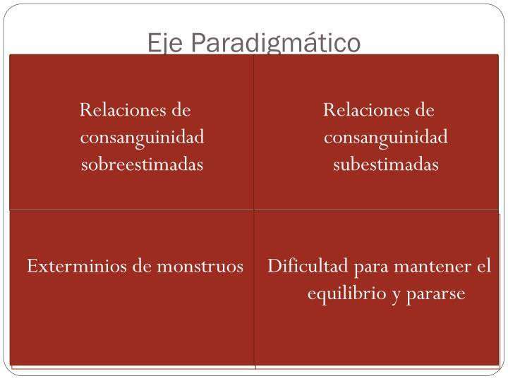 Eje Paradigmático