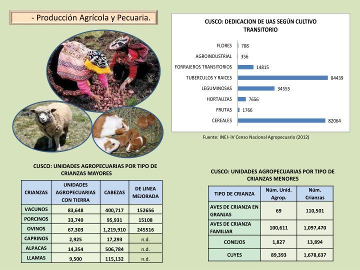 - Producción Agrícola y Pecuaria.