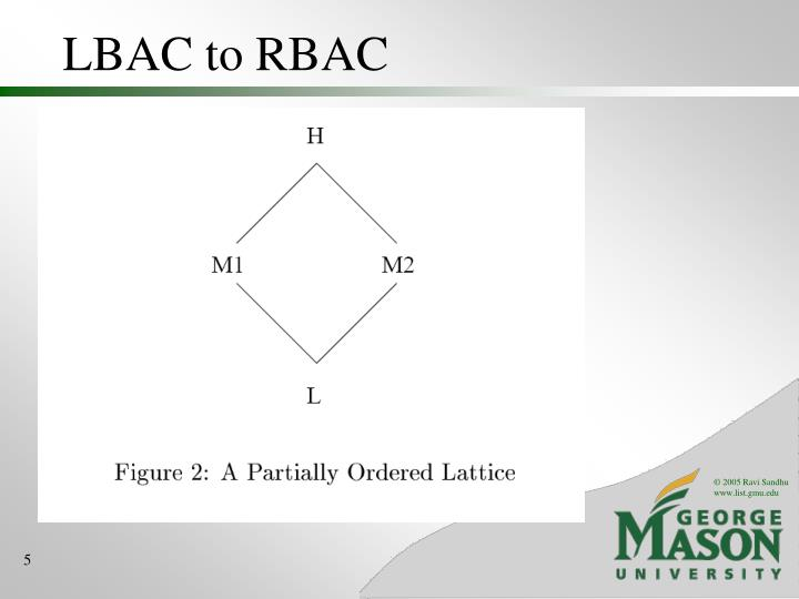 LBAC to RBAC