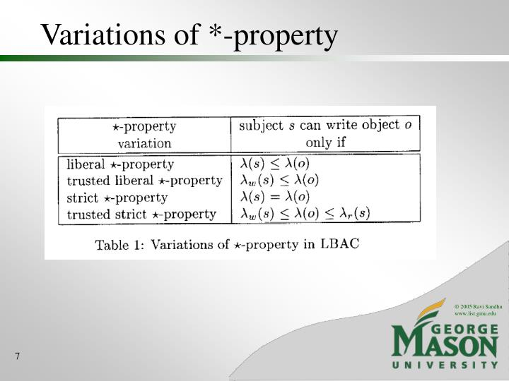 Variations of *-property