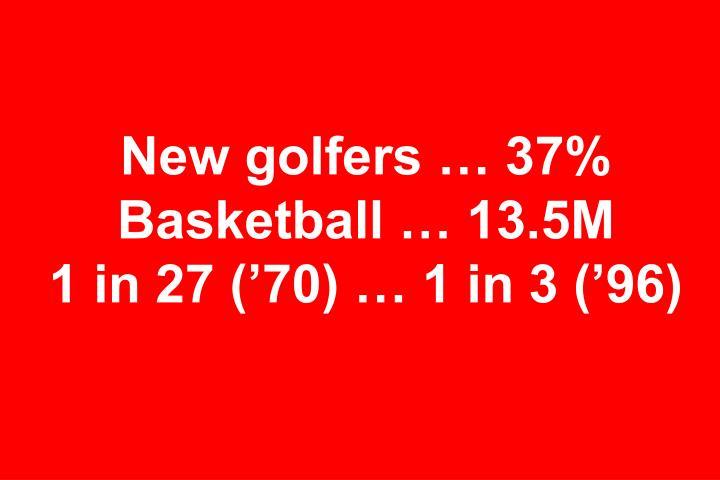 New golfers  37%