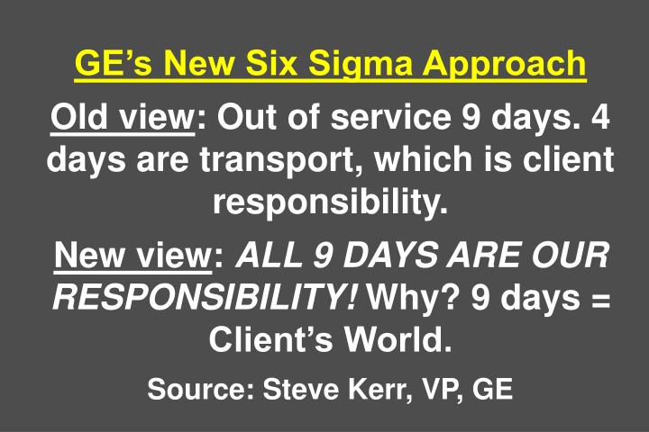 GE's New Six Sigma Approach