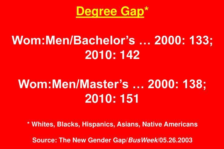 Degree Gap