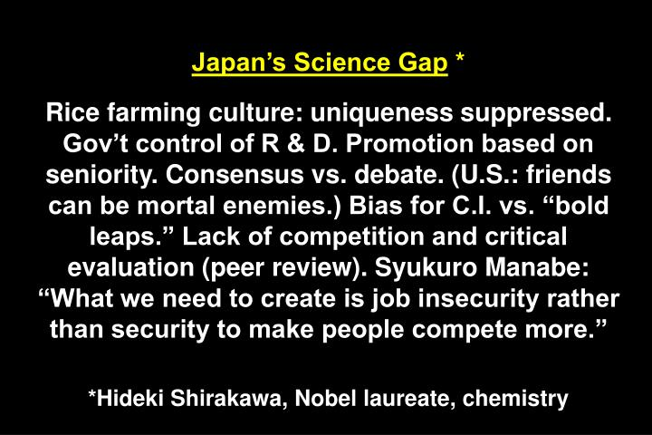 Japan's Science Gap