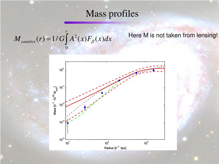 Mass profiles