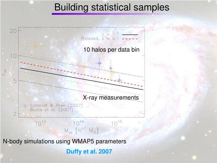 Building statistical samples