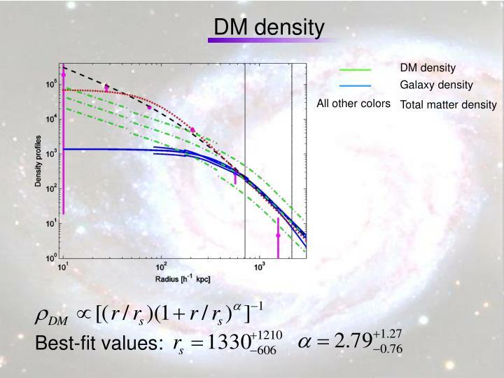 DM density