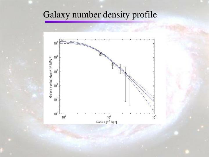 Galaxy number density profile