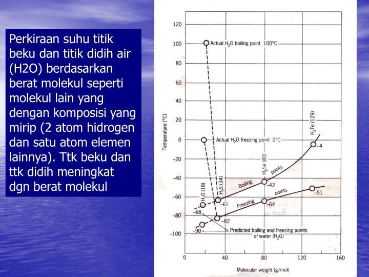 Perkiraan suhu titik beku dan titik didih air (H2O) berdasarkan berat molekul seperti molekul lain yang dengan komposisi yang mirip (2 atom hidrogen dan satu atom elemen lainnya). Ttk beku dan ttk didih meningkat dgn berat molekul