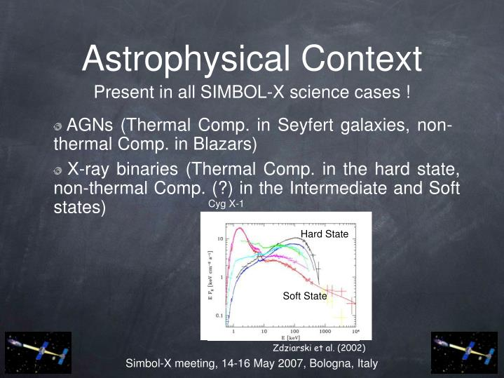 Astrophysical Context