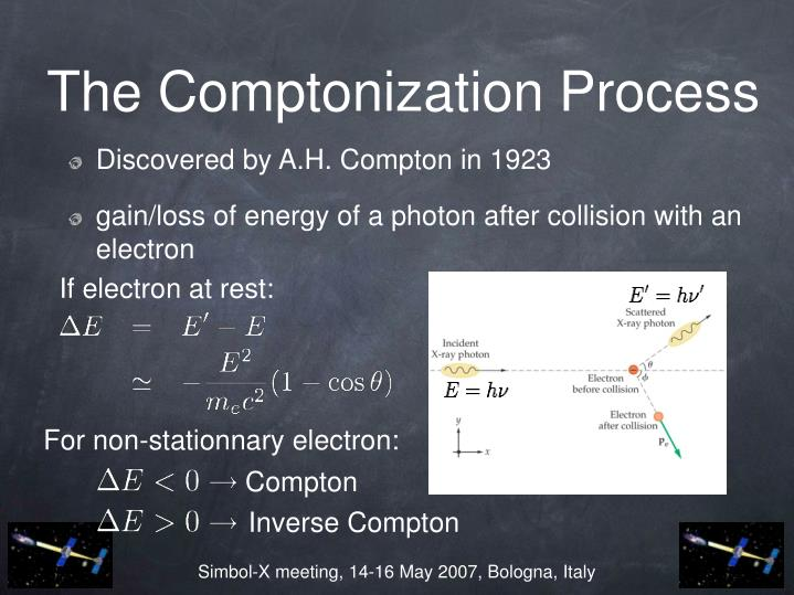 The comptonization process