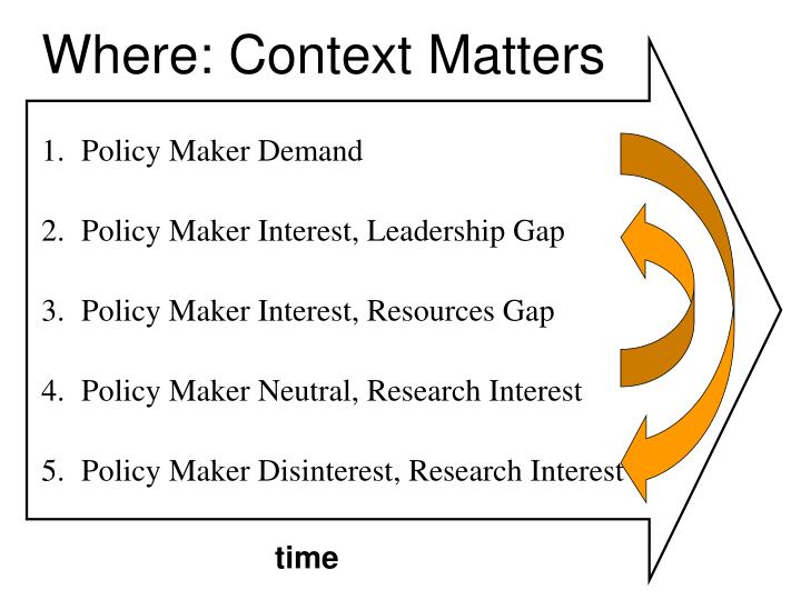 Where: Context Matters