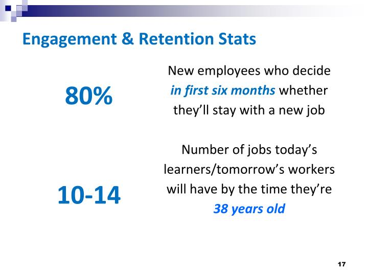 Engagement & Retention Stats