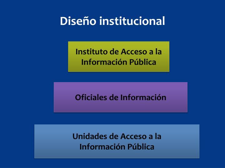 Diseño institucional