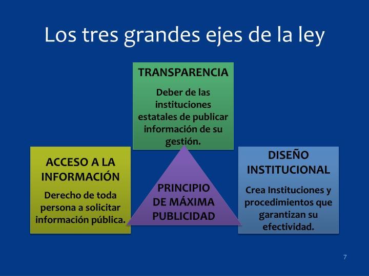 Los tres grandes ejes de la ley