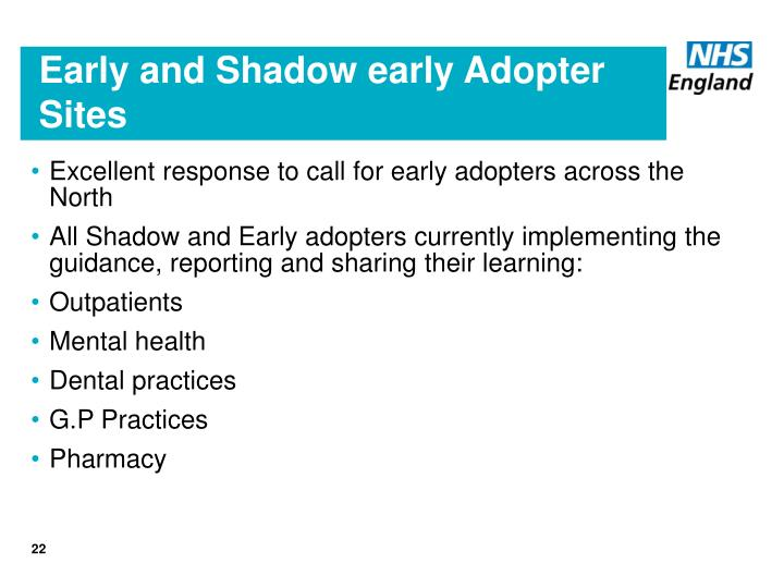 Early and Shadow early Adopter Sites