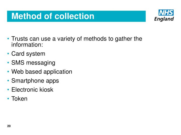 Method of collection