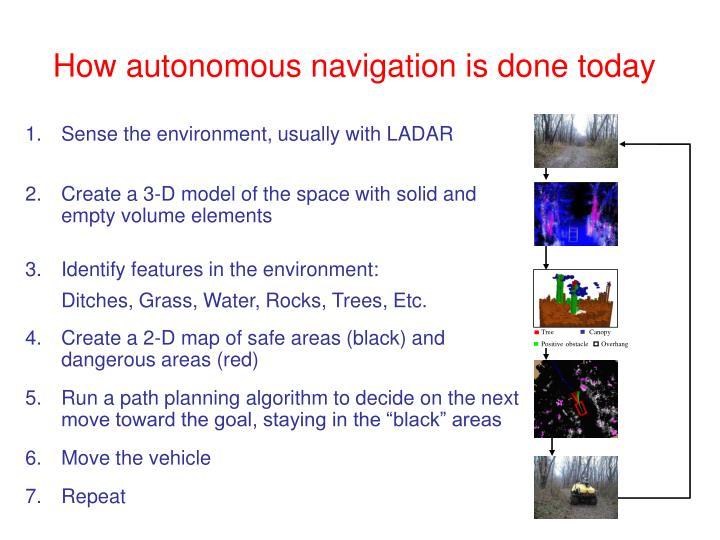 How autonomous navigation is done today