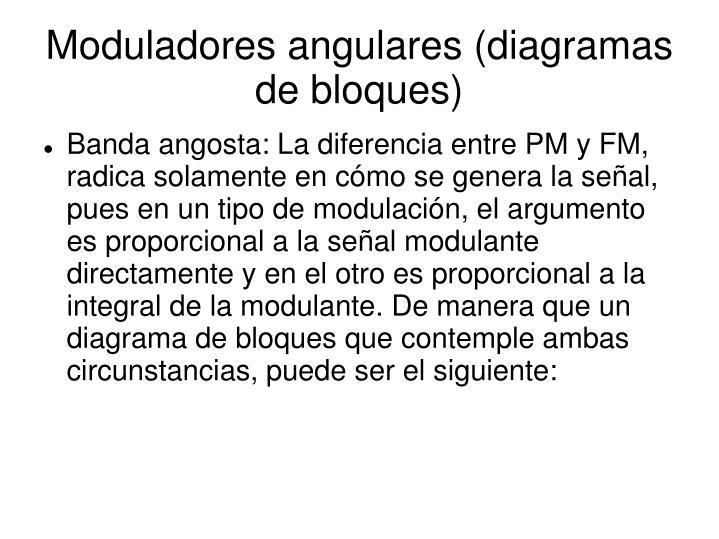 Moduladores angulares (diagramas de bloques)