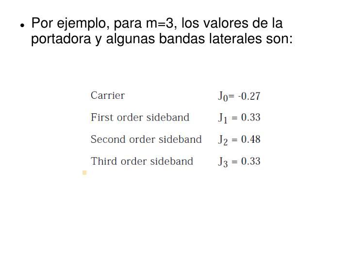 Por ejemplo, para m=3, los valores de la portadora y algunas bandas laterales son: