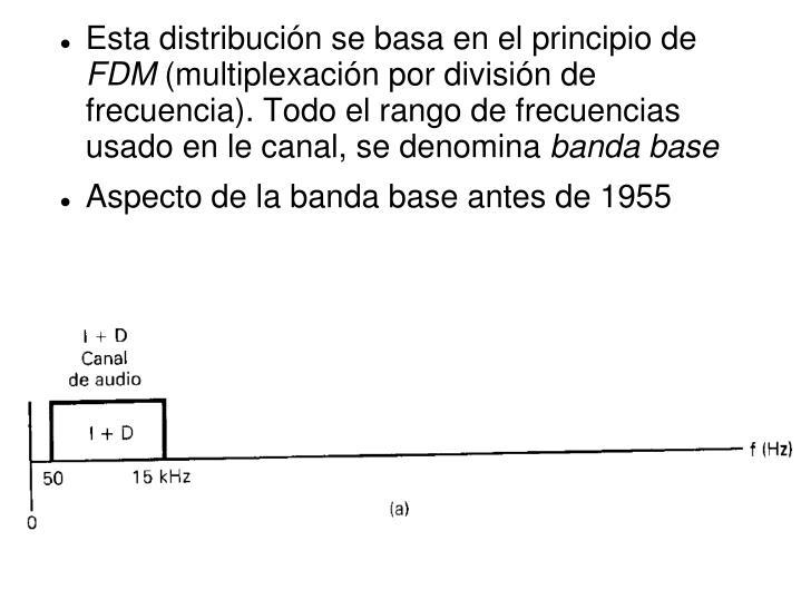 Esta distribución se basa en el principio de