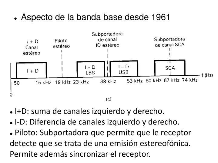 Aspecto de la banda base desde 1961
