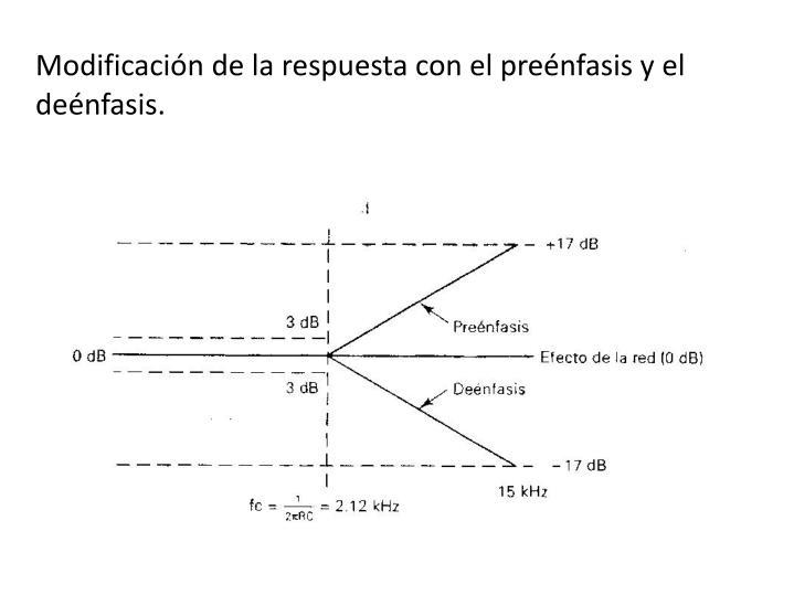 Modificación de la respuesta con el preénfasis y el deénfasis.
