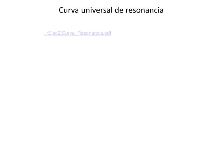 Curva universal de resonancia