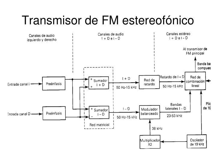 Transmisor de FM estereofónico