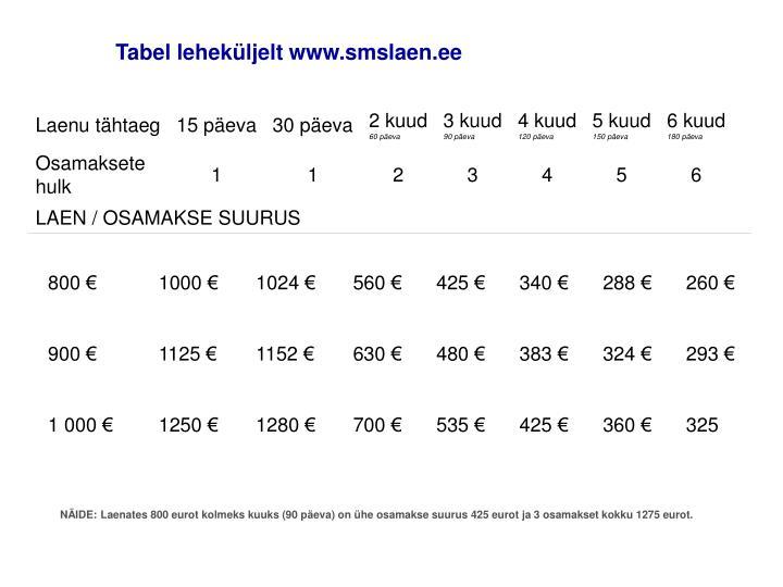 Tabel leheküljelt www.smslaen.ee