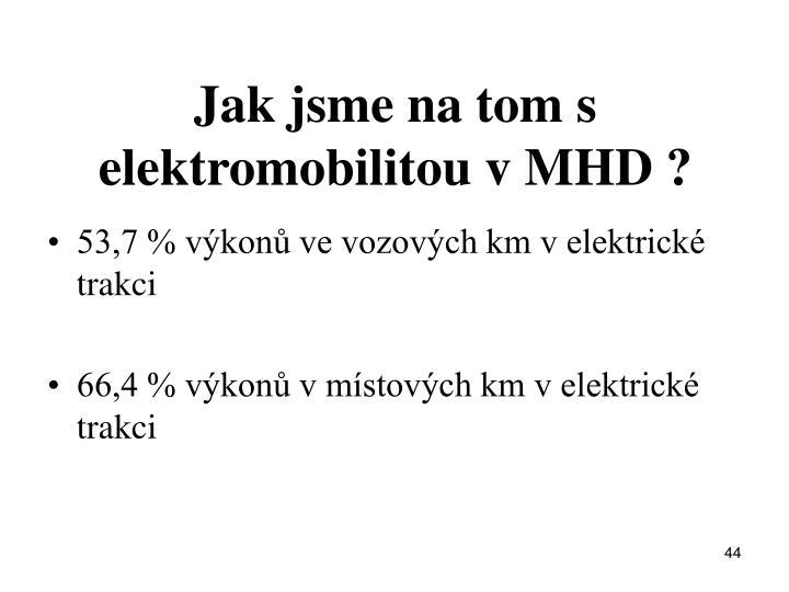 Jak jsme na tom s elektromobilitou v MHD ?