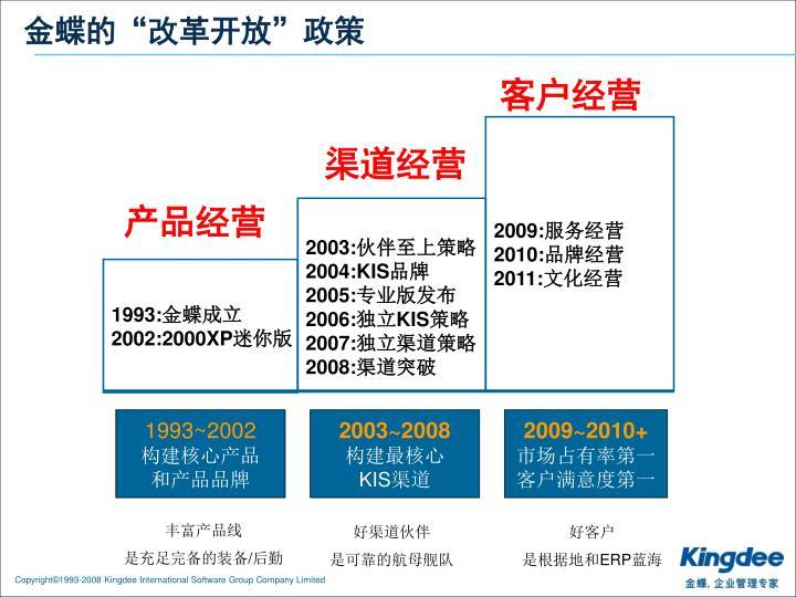 """金蝶的""""改革开放""""政策"""