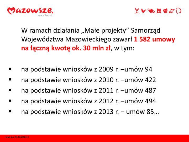 """W ramach działania """"Małe projekty"""" Samorząd Województwa Mazowieckiego zawarł"""