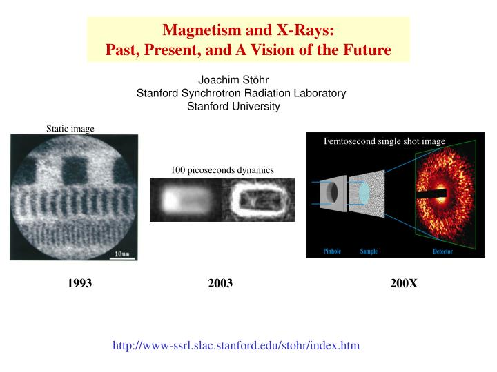 Magnetism and X-Rays: