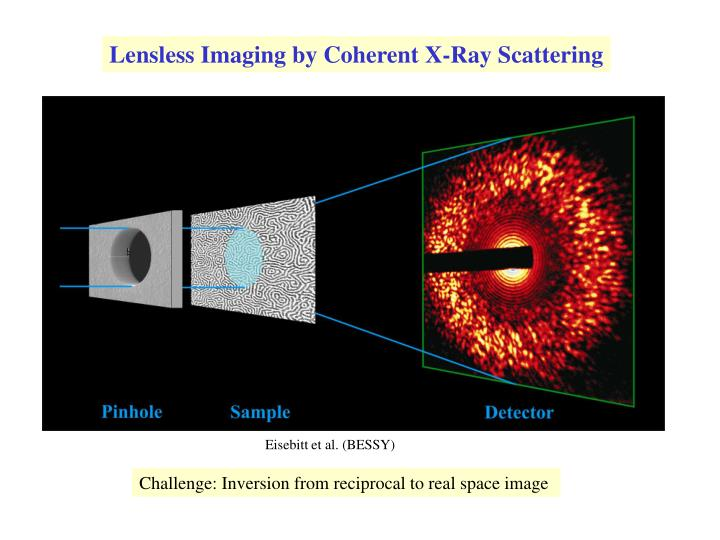 Lensless Imaging by Coherent X-Ray Scattering