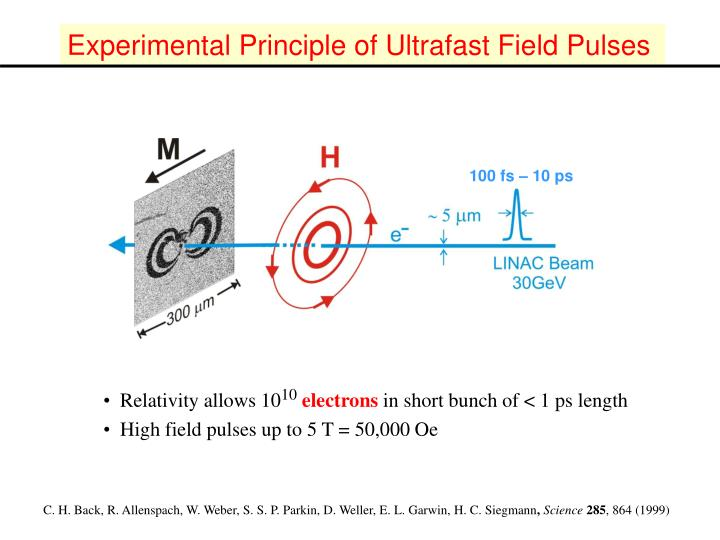 Experimental Principle of Ultrafast Field Pulses
