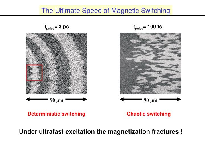 The Ultimate Speed of Magnetic Switching
