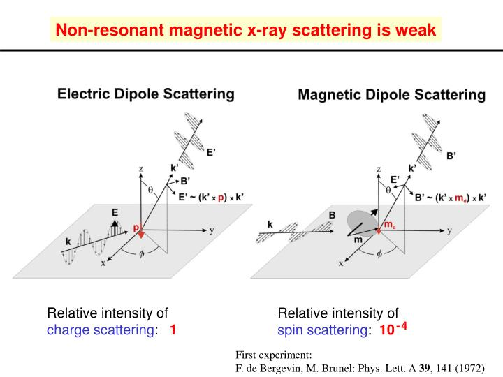 Non-resonant magnetic x-ray scattering is weak