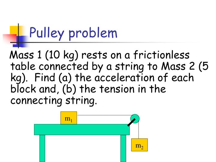 Pulley problem