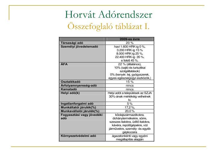 Horvát Adórendszer